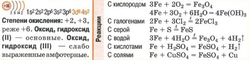 Железо. Степень окисления. Оксид (II), оксид (III). Гидроксид (II), гидроксид (III). Рекации.