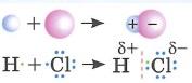 Ковалентная полярная связь - это связь между атомами, электроотрицательность которых отличается незначительно.  Общие электронные пары смещены в сторону атома более электроотрицательного элемента.