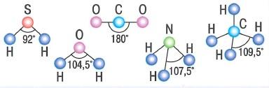 Характеристики ковалентной связи: Длина связи - это расстояние между ядрами связанных атомов Валентный угол  - это угол между линиями, соединяющими химически связанные атомы.