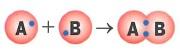 Обменный механизм образования ковалентной связи: это когда при образовании общей электронной пары каждый из атомов предоставляет в совместное пользование по одному электрону