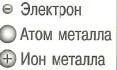 """Металлическая связь: это связь в металлах и сплавах. Это связь между положительными ионами металла и свободными электронами (Mo-ne=Mn+). При этом электроны обобществляются и представляют собой так называемый """"электронный газ""""."""