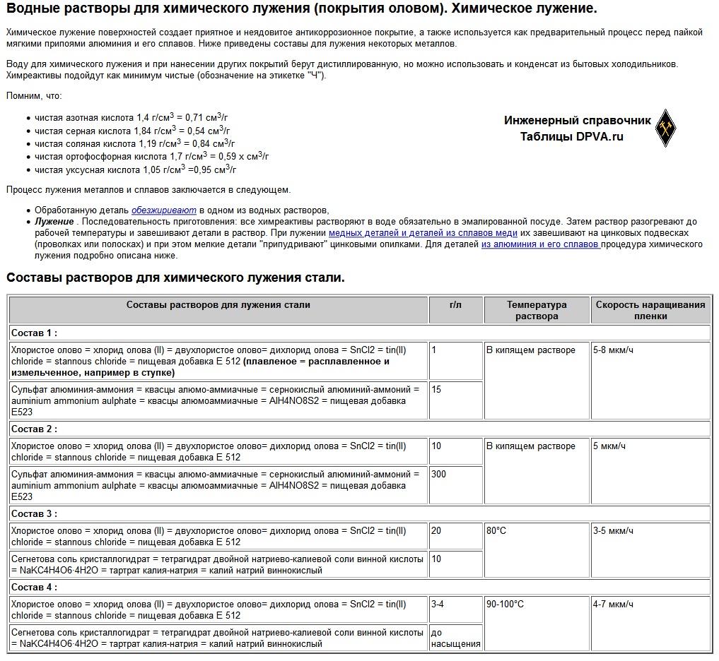 Распечатать:Составы растворов для химического лужения стали