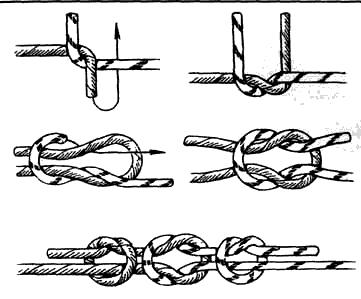 Вязание узлов. Прямой узел. Рифовый узел (а, б ) Ткацкий узел (в, г )