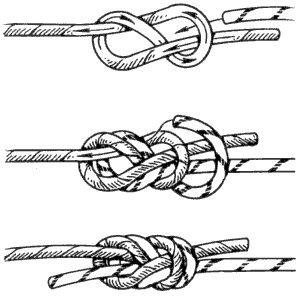 Вязание узлов. Узел «встречная восьмерка» (!) – надежный узел, хорошо держит; – «не ползёт»; (-) – вяжется медленно; – сильно затягивается; (!) – используется для связывания веревок как одинакового, так и разного диаметров.