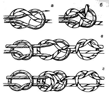 Вязание узлов. Шкотовый (а-в ) и брамшкотовый (г ) узлы (+) – надежные узлы, легко вяжутся; – под нагрузкой не затягиваются; (-) – «ползут» при переменных нагрузках; (!) – шкотовый узел используется для связывания веревок одинакового диаметра, брамшкотовый – для веревок как одинакового, так и разного диаметров; – обязательны контрольные узлы.