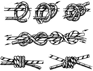 Вязание узлов. Узел «грейпвайн» (+) – надежный и красивый узел; (-) – для правильного вязания требуется практика; – под нагрузкой сильно затягивается; (!) – используется для связывания веревок одинакового и разного диаметров, рыболовных лесок; – удобен для вязания петель, оттяжек и т.п.