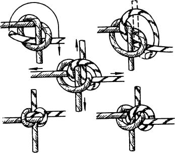 Вязание узлов. Узел Хантера = Охотничий узел (+) – надежный и красивый узел; – хорошо держит на мягких веревках и на лентах; – сильно не затягивается; (-) – трудно запоминается, требует практики; – на жестких веревках недостаточно затягивается; – «ползёт» при переменных нагрузках; (!) – используется для связывания мягких веревок одинакового и разного диаметров, лент, капроновых нитей.
