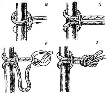 Вязание узлов. Привязочный узел (+) – узел легко вяжется; – под нагрузкой не затягивается; (-) – «ползёт» при переменных нагрузках; (!) – для повышения надежности соединения используйте контрольный узел или закрепляйте свободный конец способом встречного узла (в-г ).