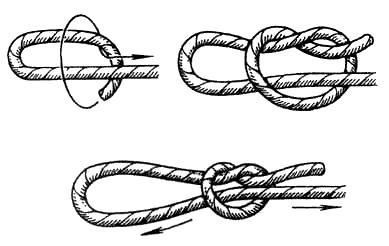 Вязание узлов. Простой скользящий узел (+) – самый простой затягивающийся узел; – позволяет быстро изменить размер петли; – быстро развязывается; (-) – затягивается слабо, «ползёт»; (!) – используется только в быту: стягивание мешка, рюкзака и т.п.