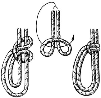 Вязание узлов. Скользящая петля (+) – простой узел, легко развязывается; – позволяет регулировать размер сдвоенной петли; (-) – «ползёт»;(!) – используется только в быту для стягивания чего-либо.