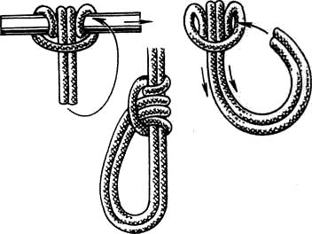 Вязание узлов. Регулируемая петля (+) – дает возможность за счет схватывающего узла уменьшать или увеличивать длину петли; (-) – вяжется медленно; (!) – удобен там, где нужно быстро изменить длину соединительной веревки, например, подтянуть оттяжку палатки, бивачного тента; – применяется в альпинизме как петля самостраховки.