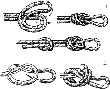 Вязание узлов. Узел «проводник» (I – петлей; II – одним концом) (+) – узел легко вяжется как на конце веревки, так и в середине; – может вязаться одним концом;  (-) – под нагрузкой сильно затягивается; – «ползёт», особенно на жесткой веревке; (!) – используется для крепления веревочной петли к чему-либо; – при использовании узла для организации связок (в альпинизме) необходим контрольный узел; не рекомендуется использовать при больших нагрузках (буксировка автомобиля и т.п.)