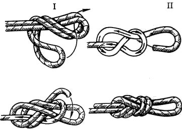 Вязание узлов. Узел «восьмерка» (I – петлей; II – одним концом) (+) – узел легко вяжется как на конце веревки, так и в середине; – может вязаться одним концом; – под нагрузкой сильно не затягивается; – «не ползёт»; (!) – удобен для образования надежной петли; – применяется в альпинизме для организации связок и др.