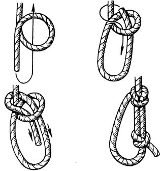 Вязание узлов. Беседочный узел («булинь») (+) – простой и надежный узел; – под нагрузкой сильно не затягивается; (-) – «ползёт» при переменных нагрузках; (!) – применяется для крепления веревки к кольцам, проушинам и т.п., для обвязывания вокруг опоры (дерево, столб, камень и др.); – широко используется в альпинизме для организации связок при отсутствии специальных страховочных поясов или систем (пояс + беседка). Зависание в такой грудной обвязке при падении в трещину или при срыве на скалах на время более 10 минут, даже при наличии беседки, крайне опасно для жизни из-за нарушения кровоснабжения; – необходим контрольный узел.