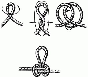 Вязание узлов. Узел «австрийский проводник» (+) – надежный узел; – вяжется как на конце веревки, так и в середине; – под нагрузкой не затягивается; – меньше ослабляет прочность веревки, чем «проводник» и «восьмерка»; (-) – трудно запоминается, требует практики; (!) – удобен для вязания веревочной лестницы, прочной петли; – применяется в альпинизме для организации связок.