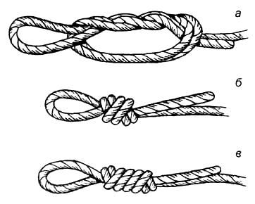 Вязание узлов. Жилковая петля (два оборота петлей «а-б », три оборота «в ») (+) – простой прочный узел; – затягивается очень сильно; (-) – на веревках и шнурах более 5 мм в диаметре затягивается плохо; (!) – используется на тонких шнурах, капроновых нитях и рыболовных лесках.