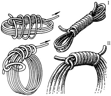 Вязание узлов. Маркировочный узел (+) – простой удобный узел; – позволяет держать веревку в компактном состоянии при помощи марки (марка – несколько оборотов концом веревки вокруг сложенных колец); (!) – незаменим при транспортировке веревки; – короткие веревки удобно маркировать способом (I), длинные веревки – способом (II); – вяжется на любых веревках, лентах.