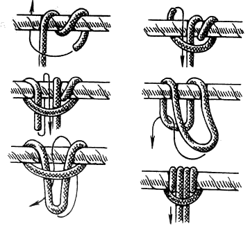 Вязание узлов. Схватывающий узел («пруссик») (+) – узел свободно перемещается; – при нагружении затягивается; – после снятия нагрузки легко приводится в исходное состояние; (-) – для свободного вязания требуется практика; – плохо держит на жестких веревках, совершенно не держит на обледенелых веревках, «не любит» рывков на них, т.к. из-за проскальзывания витки узла могут оплавиться; (!) – используется в альпинизме для организации самостраховки, узел вяжется веревкой d = 5-6 мм на веревке d = 9-12 мм. – при использовании узла на обледенелых веревках нужно закончить вторую (верхнюю) половину узла одним оборотом.