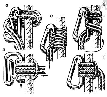 Вязание узлов. Узел Бахмана (а-в ). Карабинный узел (г-д ) (+) – узлы несложно вяжутся; – при нагружении хорошо держат; – при снятии нагрузки легко развязываются; – можно использовать как на мокрой, так и на обледенелой веревках; – можно вязать на одинарной и на сдвоенной веревках; (!) – используются для организации самостраховки, навесной переправы; – надежны в работах по транспортировке пострадавших.