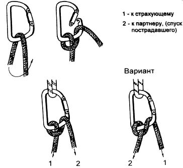 Вязание узлов. Узел УИАА (+) – простой узел, используемый для страховки (в т.ч. для динамической) и торможения веревки при спуске пострадавшего); (!) – при динамической страховке применим только на эластичной веревке; – не применять жесткую веревку; – для спуска пострадавшего можно использовать два узла УИАА.
