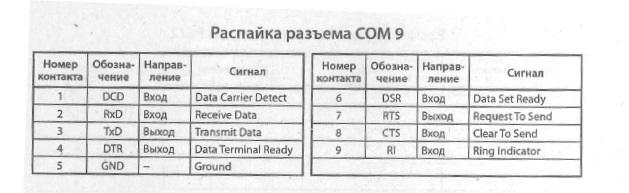 COM9 - схема расположения выводов, разводка выводов, распиновка, распайка (COM9)