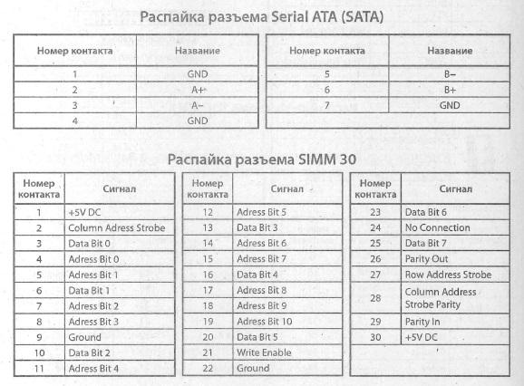Serial ATA (SATA); SIMM30; SIMM72 - Cхема расположения выводов, разводка выводов, распиновка, распайка (Serial ATA (SATA); SIMM30; SIMM72)