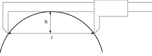 Вычисление диаметра трубы по видимому сегменту (хорде) с использованием штангенциркуля при неполном доступе к трубе 1