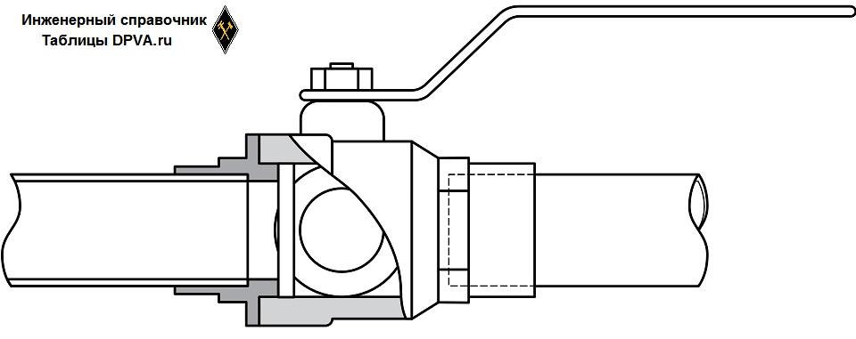 Пайка - соединение арматуры к трубопроводу (soldered=sweat connection)