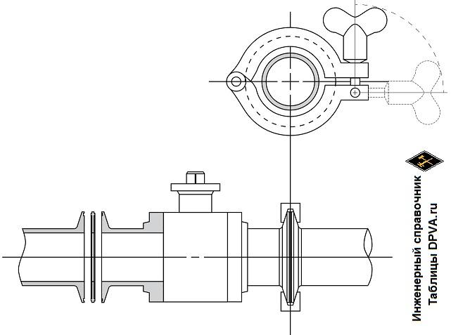 Три-клампы, клампоны, триклаверы, санитарные соединения = Tri-Clamp, Tri-Clover, T-clamp, Sanitary Clamp - пояснения, чертежик-схема