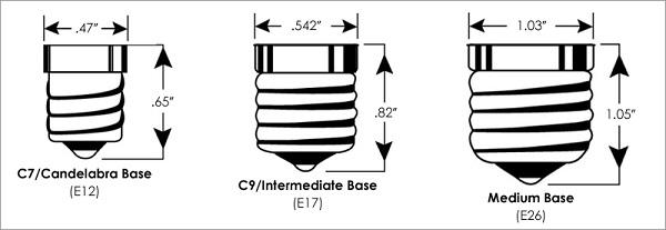 Винтовые электрические лампочки накаливания и энергосберегающие