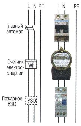 рис.1. Подключение УЗО в однофазном варианте ( принципиальная схема)  width=