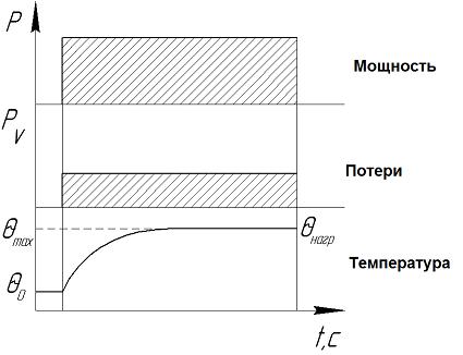 S 1 – продолжительный режим работы электродвигателя