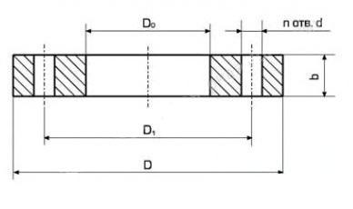 Прижимной фланц, фланец ПНД Санкт-петербург, фланец для полиэтиленовых труб