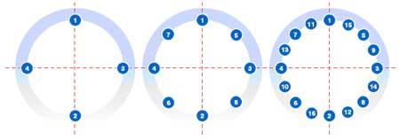Затяжка болтов фланцевого соединения. Правила установки прокладок.