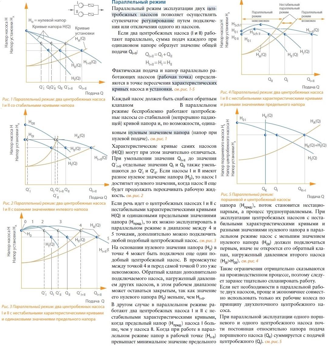 Параллельное подключение насосов для увеличения подачи (расхода) при относительно стабильном напоре (последовательное подключение - обзор ниже). Два центробежных насоса с одинаковым предельным давлением и монотонными характеристиками в параллель. Два центробежных насоса с разным значением предельного напора. Два центробежных насоса с одинаковым предельным давлением и нестабильными  характеристиками в параллель. Два центробежных насоса с различным предельным давлением и нестабильными  характеристиками в параллель. Один поршневой и один центробежный насос в параллель.