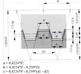 Трапецеидальная резьба с уменьшенной высотой профиля