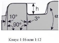 Обсадные трубы применяемые в нефтяной и газовой промышленности