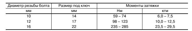 Таблица 2. Таблица ориентировочных моментов затяжки для стальных шпилек, болтов и гаек фланцевых соединений  Во всех случаях по возможности пользуйтесь данными производителя, если эти данные недоступны, то данная таблица поможет сориентироваться.