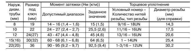 Таблица 6. Таблица ориентировочных моментов затяжки для соединений с торцевым уплотнением = накидных гаек  Во всех случаях по возможности пользуйтесь данными производителя, если эти данные недоступны, то данная таблица поможет сориентироваться.