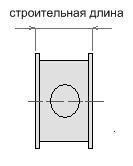 Серии / Series / Grades / Сортаменты строительных длин (Face to face distance)клапанов