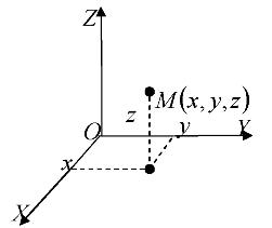 Декартова (прямоугольная) система координат (ДСК) в пространстве - трехмерная