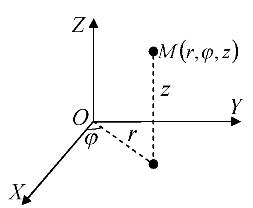 Цилиндрическая система координат в пространстве - трехмерная