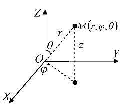 Сферическая система координат в пространстве - трехмерная