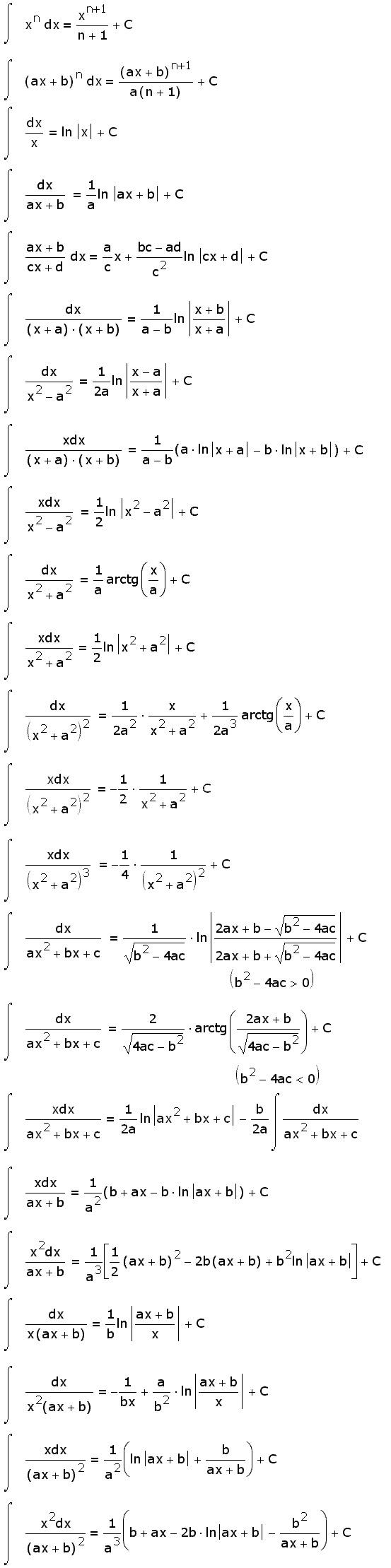 Интегралы от рациональных функций, таблица интегралов, интеграл