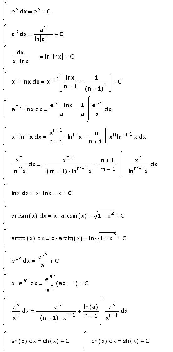 Интегралы от трансцендентных функций, интеграл, таблица интегралов