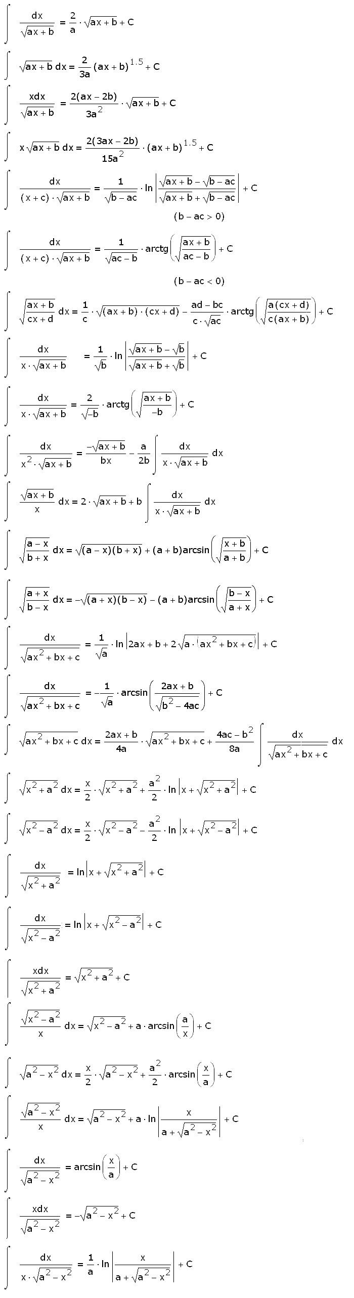 Интегралы от иррациональных функций, таблица интегралов, интеграл