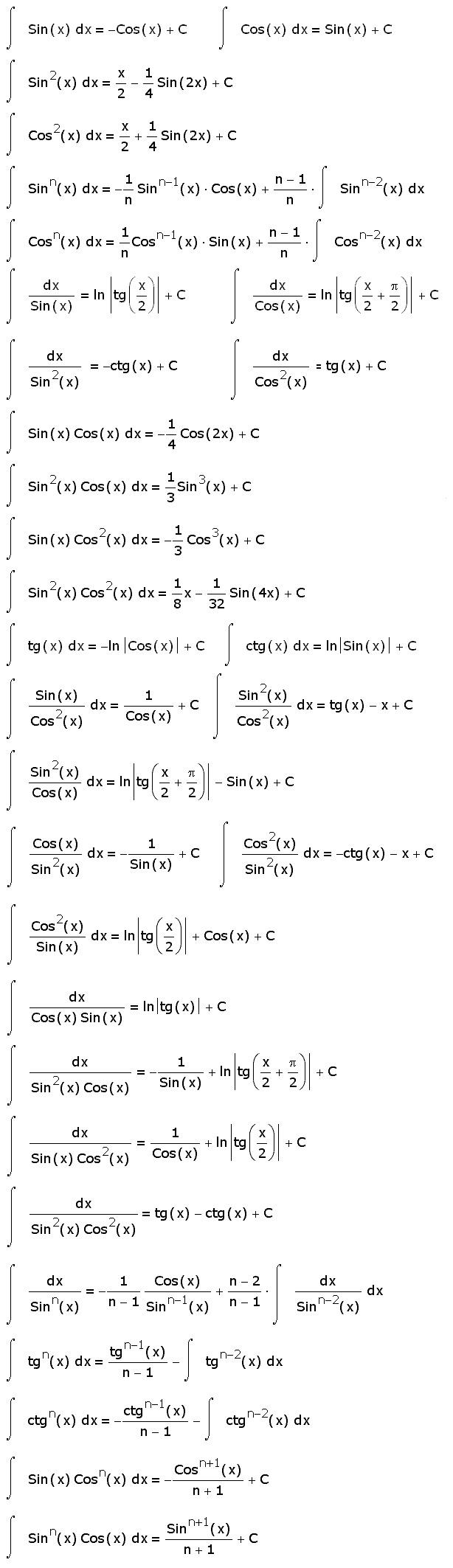 Интегралы от тригонометрических функций, интеграл, таблица интегралов