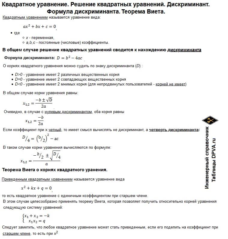 Распечатать: Квадратное уравнение. Решение квадратных уравнений. Дискриминант. Формула дискриминанта. Теорема Виета