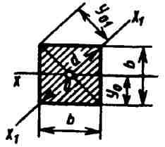 Вычисление размеров плоской фигуры:  Квадрат.