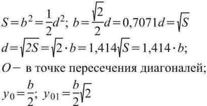 Формулы вычисления размеров плоской фигуры:  Квадрат